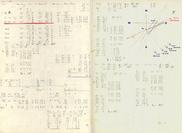 Astronavigation Beschreibung