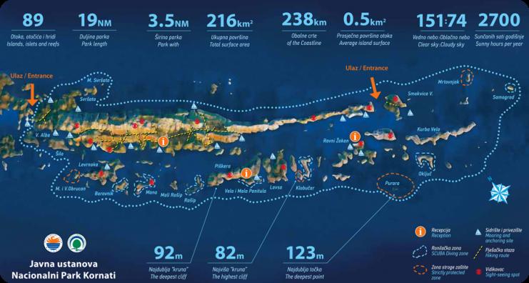 Übersichtskarte Kornti Nationalpark