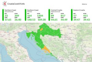 Übersicht Corona-Fälle für Bootfahrer Kroatien Bootsanmeldung