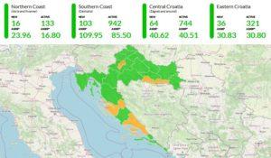 bootfahren kroatien Corona übersicht bootsanmeldung